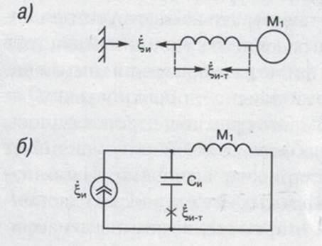 На ней мы видим схему простого резонансного контура, который формирует единственный резонанс - основной резонанс...
